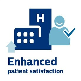 Enhanced patient satisfaction