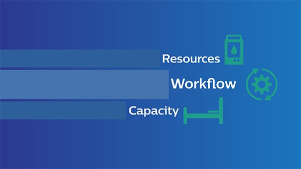 PerformanceFlow video